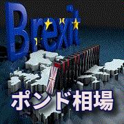 FXシグナル配信トレーダー「かわせりぐい」のブログ