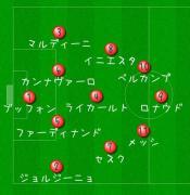 つれづれフットボール日記