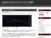 FX初心者のためのブログ、ドル円、ポンド円で勝負
