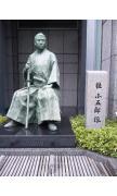 FXで儲けて京都旅行を