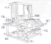 自作 手織り機 製作 昔の住まい