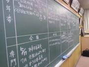糠野目小学校PTAブログ