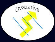 Ovazariva Blog