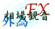 FX初心者のためのFXブログ-相場観音