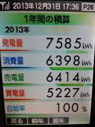 miketoy太陽光発電所ログ