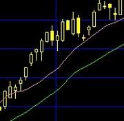 株価チャートの味方/チャートを読む解る売買ポイント