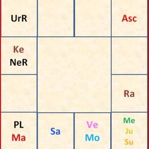 占星術師の災害予言