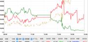 株価指数先物 トレンドフォローこそが勝利への近道