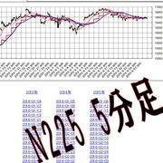 IBI-Square Stocks