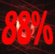 信頼の88%