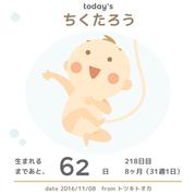 ちくたろうの天使ママ〜妊娠後期 突然の死産〜