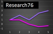 経済データおたくの世迷言 by Research76ーグラ