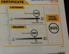 TOEIC800点を超えると人生が変わる!