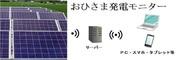 太陽光発電遠隔監視