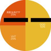 配当と成長の米国株.com