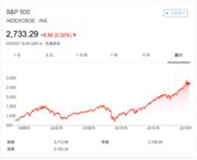 医者と始める米国株投資