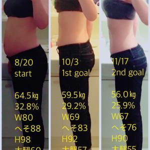 65kgからの45日間ダイエット
