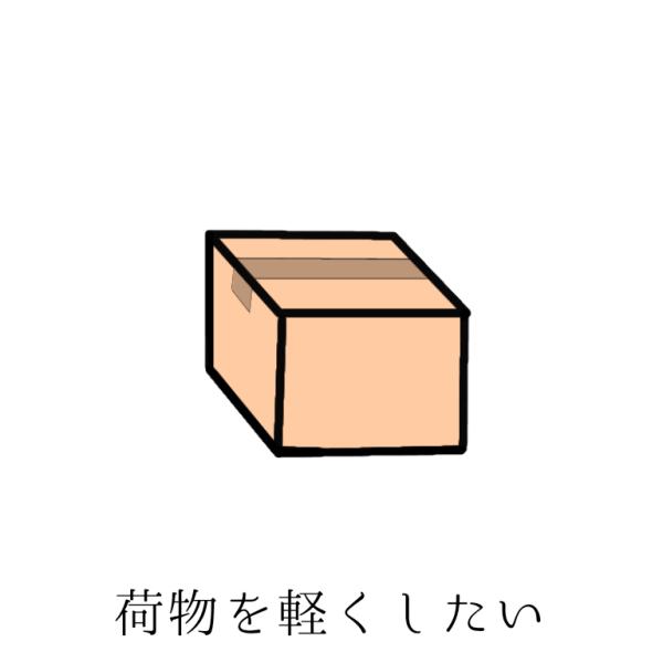 ushioさんのプロフィール