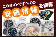 個性派の為のハンドメイド 腕時計革ベルト専門サイト