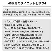 40代男のダイエットとサブ4 (フルマラソン)