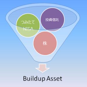 つみたて投資で資産形成への道