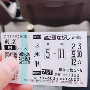 万券ぱっちょの競馬必勝ブログ