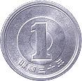 日経225デイトレブログ