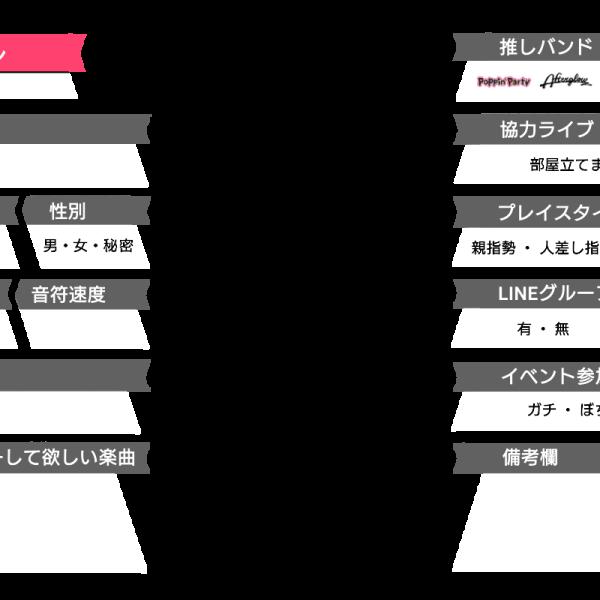 バンドリ履歴書詳説! -バンドリ履歴書の作り方-