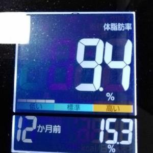 (39歳)ひきこもりニート無職歴18年