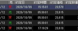 日経225先物・朝夕サイン公開!(サラリーマンが自動売買で寄り引けトレードやってます)