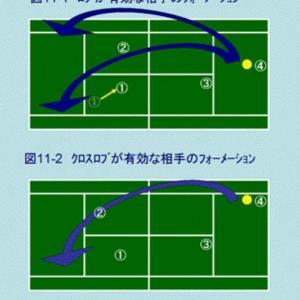 動画・図解で学ぶテニス上達ブログ