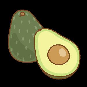 Avocadoの投資・トレード日記