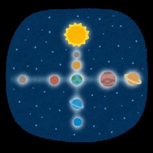 Soundarythm サウンダリズム占星術