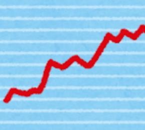 日経平均225銘柄 目標株価・レーティング一覧