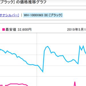 これを使えば15%off-非居住者の日本での買い物について-