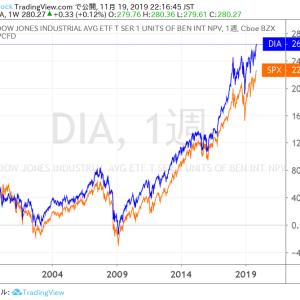 【DIA】~S&P 500よりも最適な投資先?ダウ平均に投資できるETF♪~