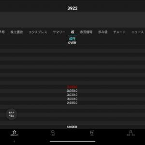 【爆益】+18万円 株式投資 S高の引き際 退きどき 3922PR TIMES