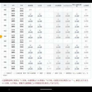 車椅子で幕張メッセライブに行ってきた①トラブルだらけの準備と福岡からジャパンタクシー(JPNタクシー)で福岡空港へ
