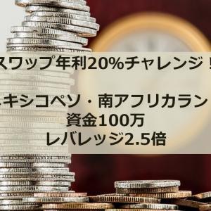 スワップ年利20%チャレンジ進捗_メキシコペソ・南アフリカランド資金100万レバ2.5倍