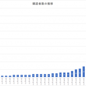 11月のブログ成果報告!!