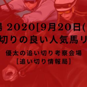 【平場 2020[9月20日(日)]】追い切りの良い人気馬リスト