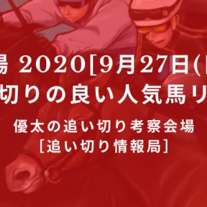 【平場 2020[9月27日(日)]】追い切りの良い人気馬リスト