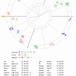 8月4日【水瓶座満月】依存からの独立