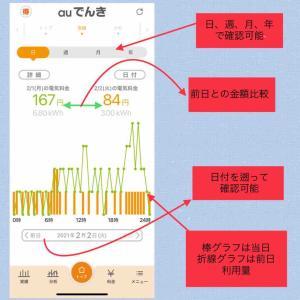 auでんきアプリを使って電気代の検証をしてみた