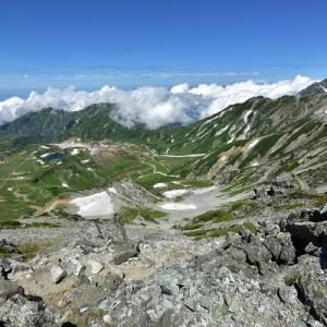 雄山山頂からの急降下