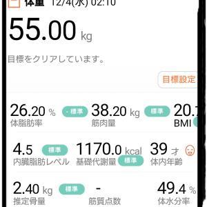 記録346。|⁰⊖⁰)