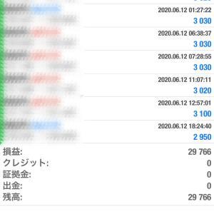 Du-R 【only win 自動売買FX】結果 & Du-R_PinPointサイン 6/13