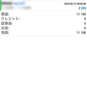 Du-R 【only win 自動売買FX】結果 & Du-R_PinPointサイン 6/16