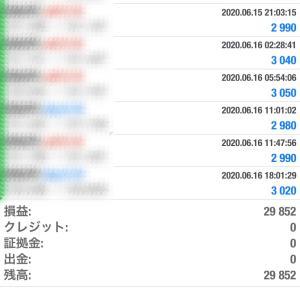 Du-R 【only win 自動売買FX】結果 & Du-R_PinPointサイン 6/17