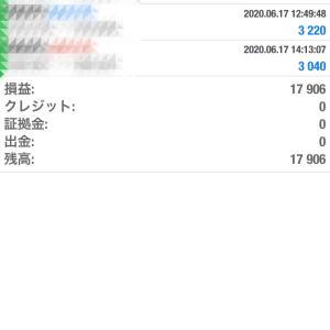 Du-R 【only win 自動売買FX】結果 & Du-R_PinPointサイン 6/18